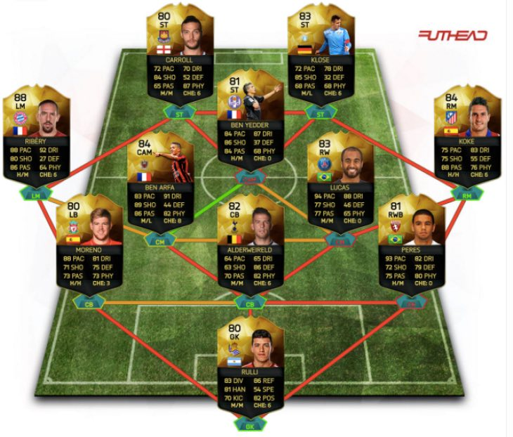 totw-31-predictions