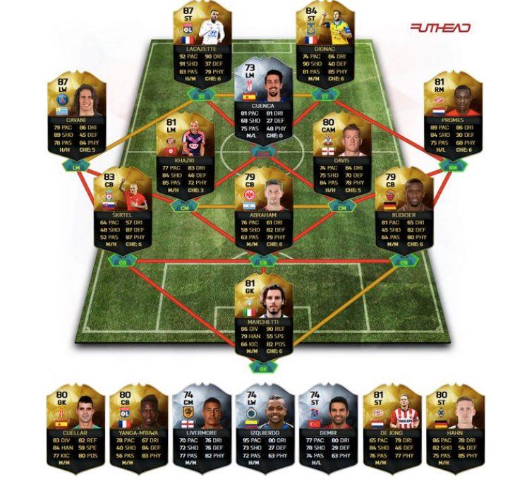 totw-35-predictions-fifa-16