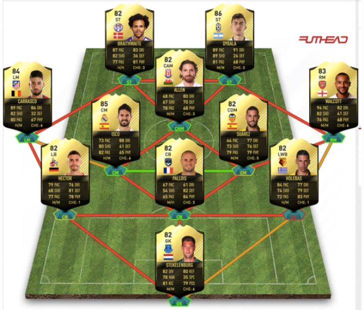 totw-5-predictions-fifa-17