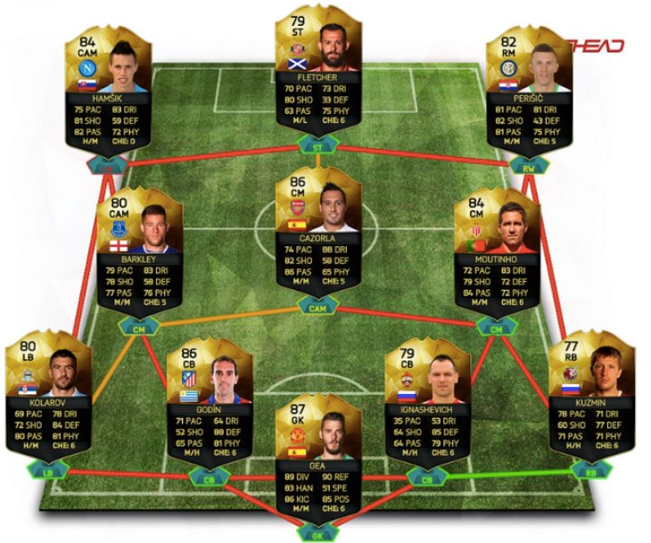 totw-5-predictions