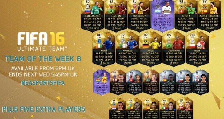 Reus, Coutinho in-form cards on FIFA 16 FUT Draft