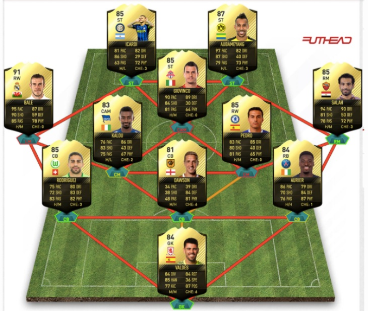 totw-8-predictions