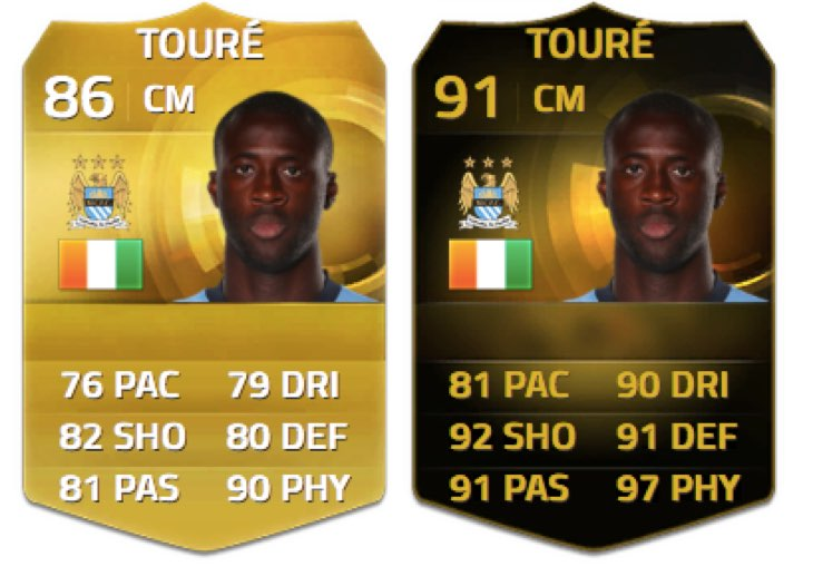 toure-in-form-91-fifa-15