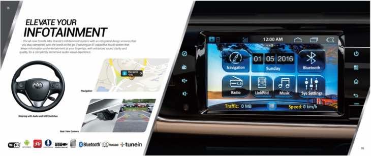 updated Toyota Corolla interior