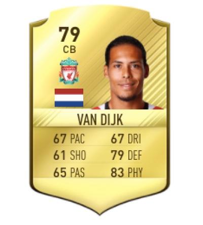 van-dijk-liverpool-fc-transfer-rumors