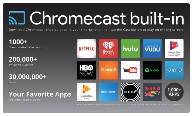 vizio-e65-e1-chromecast-4k-tv-review