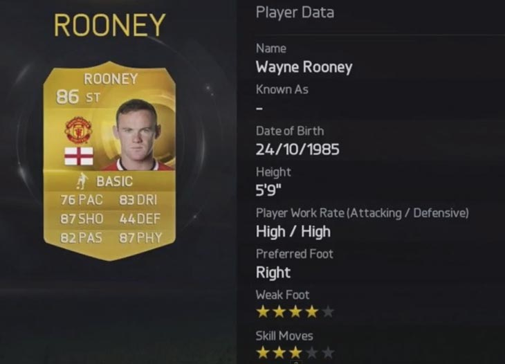 wayne-rooney-player-data-fifa-15