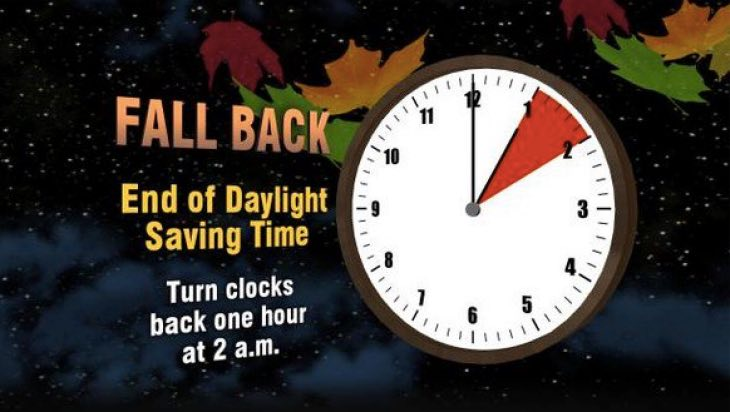 when-to-set-clocks-back-on-november-1