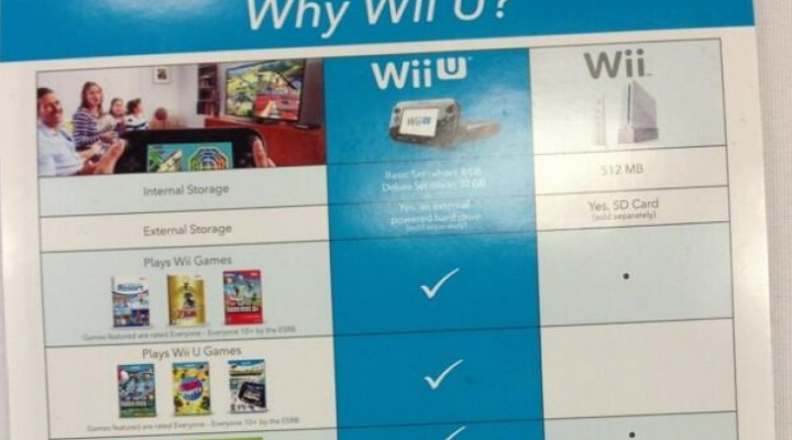 Reasons to buy a Wii U from Nintendo