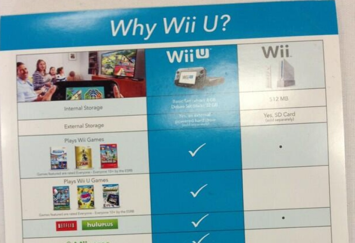 wii-u-nintendo-marketing