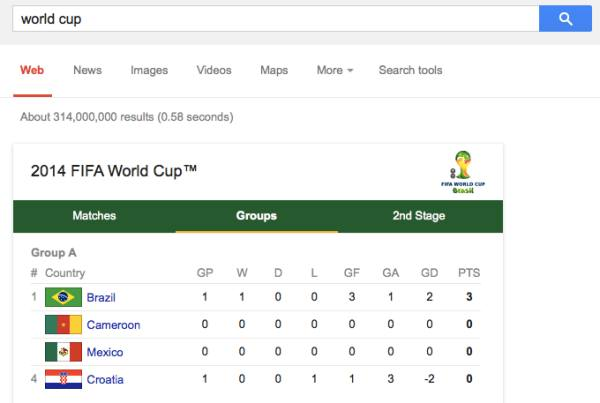 world cup 2014 tables after brazil vs croatia