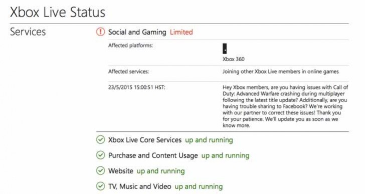Xbox Live down with Friends List 0 problems