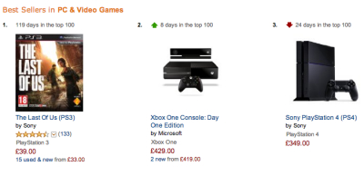 xbox-one-ahead-of-ps4-sales-amazon