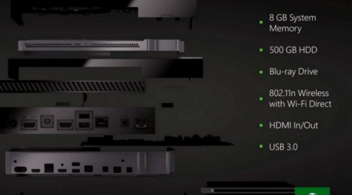 Xbox One vs. PS4 by MS Director of PP