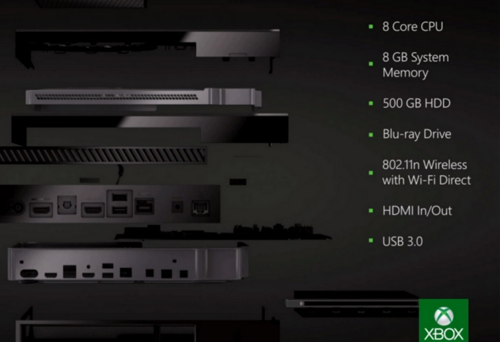 xbox-one-hardware-vs-ps4