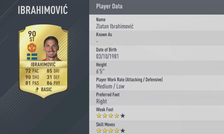 zlatan-ibrahimovic-fifa-17-rating-confirmed