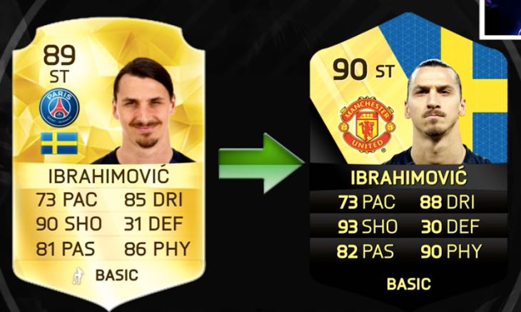 zlatan-ibrahimovic-fifa-17-rating-fut